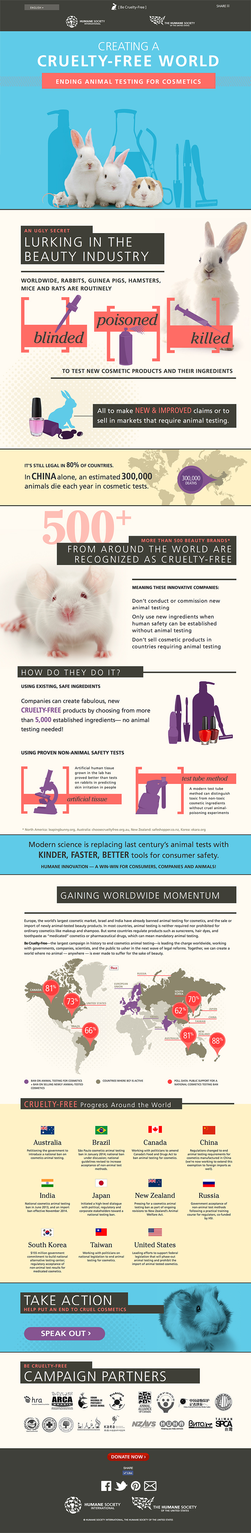 Be Cruelty-Free Infographic