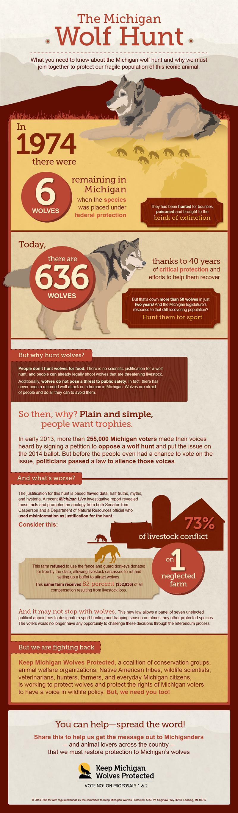 kmwp_infographic_2014